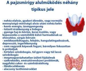 TSH és izületi fájdalom összefügése - Endokrin betegségek