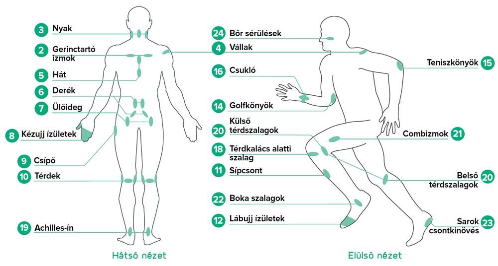 ízületi kezelési eszközök)