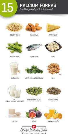 a kalcium ízületei fájnak. foszfor)