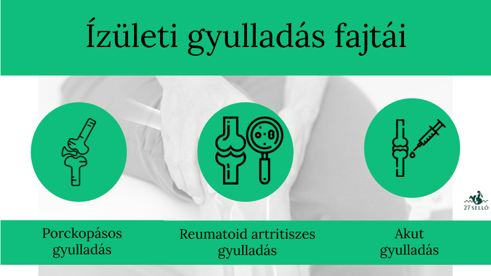 a csont- és ízületi betegségek radiológiai tünetei)