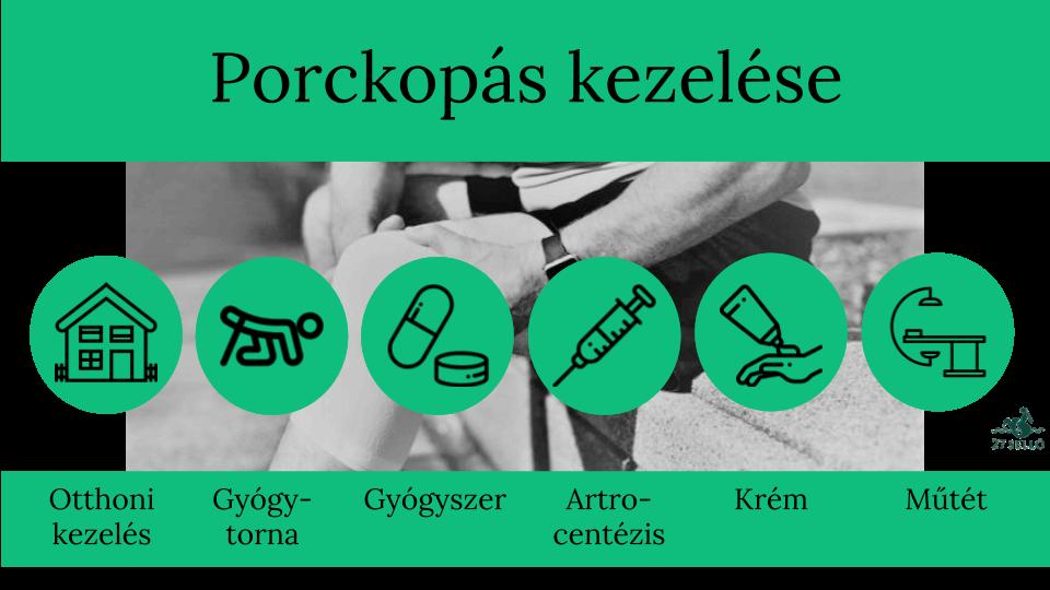 artrózis megállítani a torna kezelését)