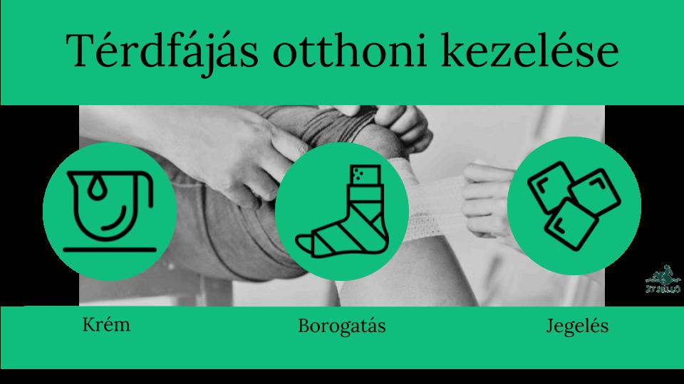 térdízületi kezelések áttekintése