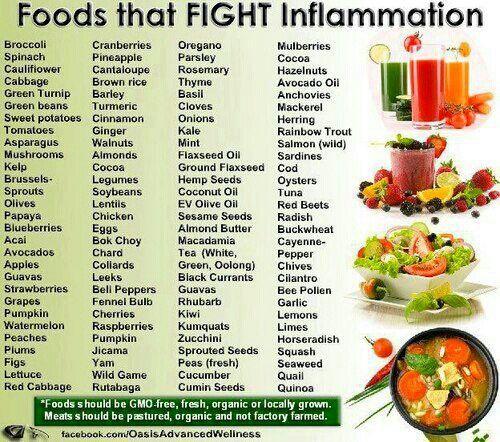 rheumatoid arthritis diet plan