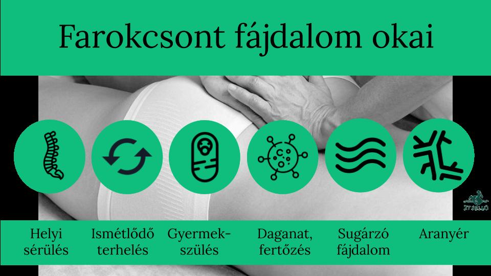 ízületi fájdalom okai a szülés után izom- és ízületi hátfájás