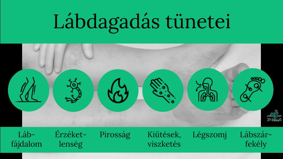 lábfájdalom a kis ízületekben)