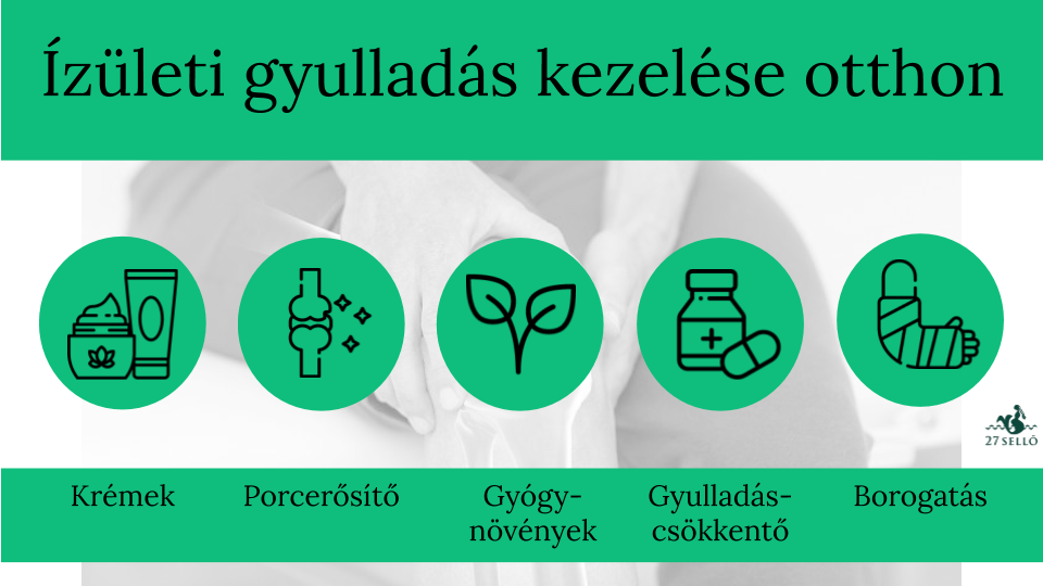 izületi fájdalom otthoni kezelése a ii. fokú kézkezelés deformáló artrózisa