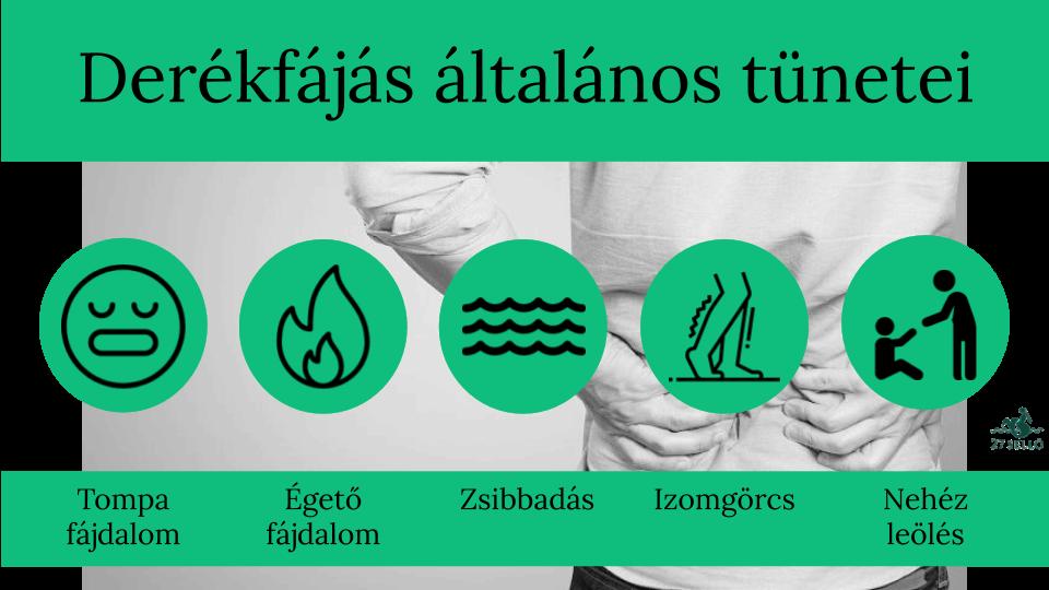 fájdalom a csípőn nyújtáskor)