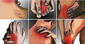 ízületi fájdalom térd és váll