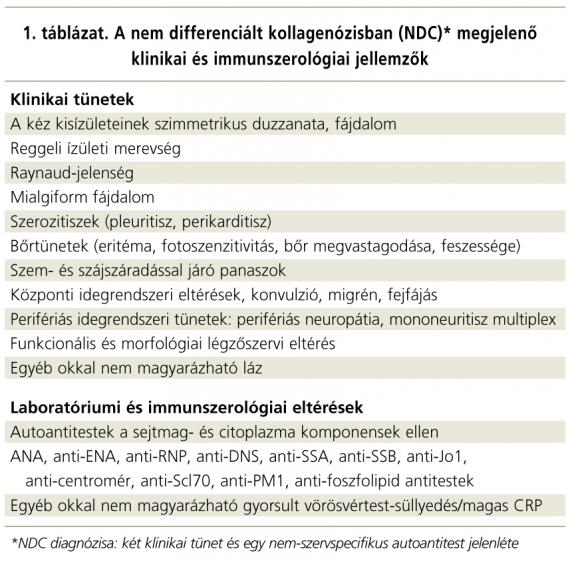 diagnosztikai algoritmus a kötőszövet szisztémás betegségeihez