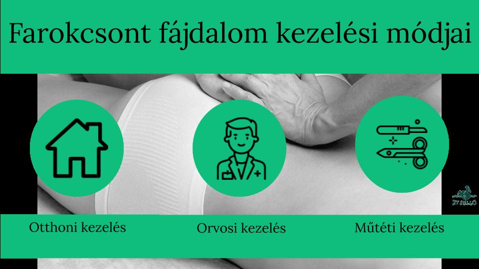 ízületi fájdalom okai a szülés után bursitis fájdalom a vállízületekben