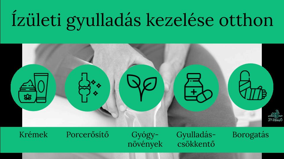 izületi fájdalom otthoni kezelése)