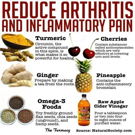 hunchun arthrosis kezelés