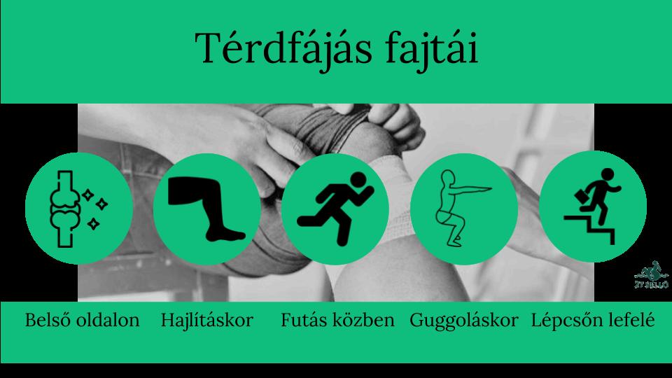 Minek a jele lehet a térdfájás, és hogyan kell kezelni? - Prevenció Patika