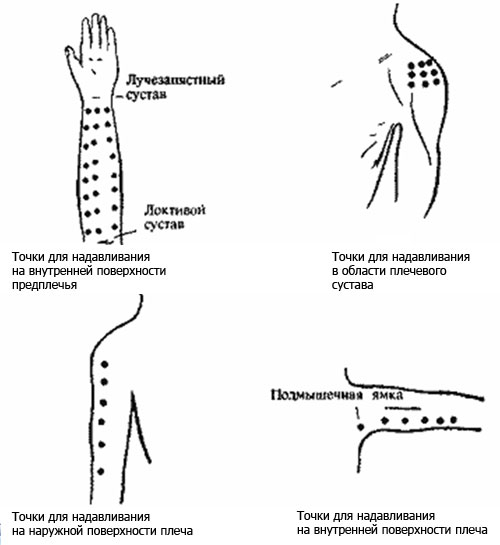 shiatsu a térd artrózisában