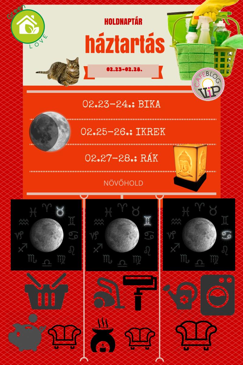 Heti holdnaptár (március )