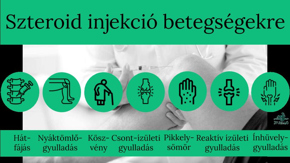hidrokortizon térd ízületi gyulladás esetén)