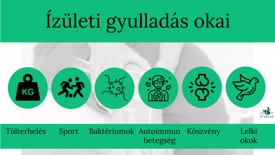 gyógyszer ízületi gyulladás és ízületi gyulladás)