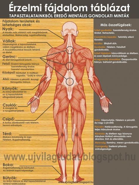 a vállízület posztraumás ízületi gyulladásának kezelése danas hogyan kell kezelni az ízületeket