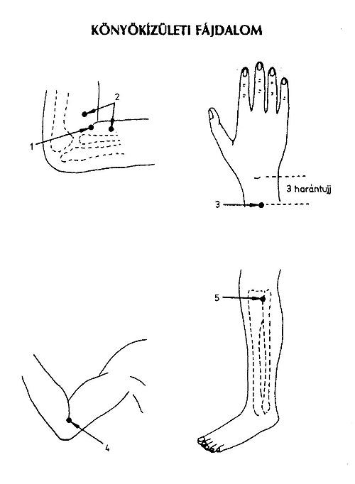 hogy a kenőcsök behatolnak az ízületbe kúpok kezelése a kéz ízületein