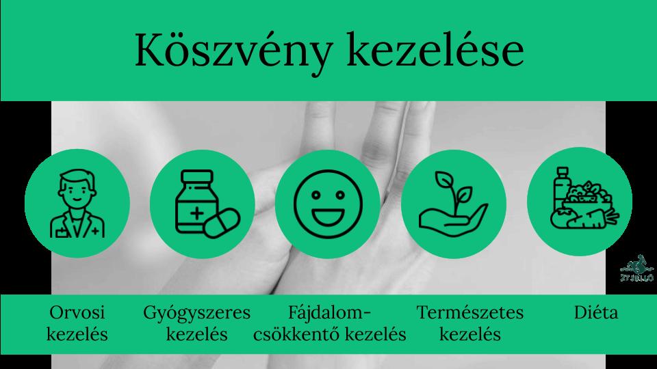 térdgyulladás kezelésére szolgáló gyógyszerek
