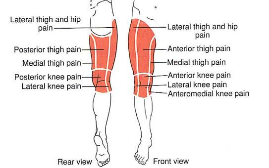 A műtétek után jelentkező fájdalmat sokszor alábecsülik