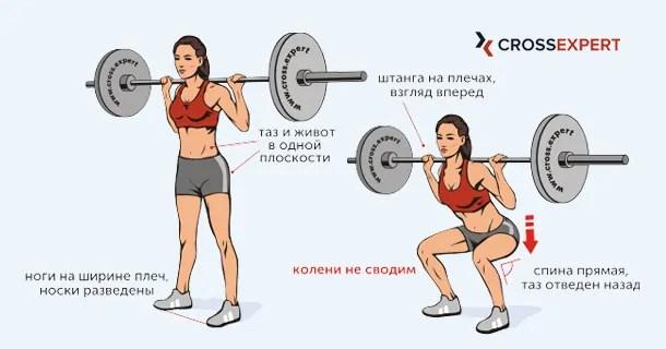 ha fáj a súlyzó)