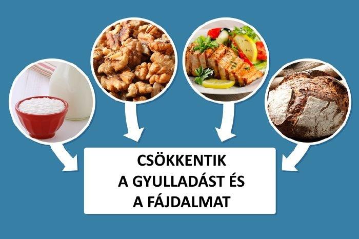 milyen ételek ízületi fájdalmak)