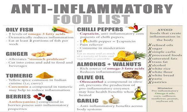 rheumatoid arthritis diet dr axe)