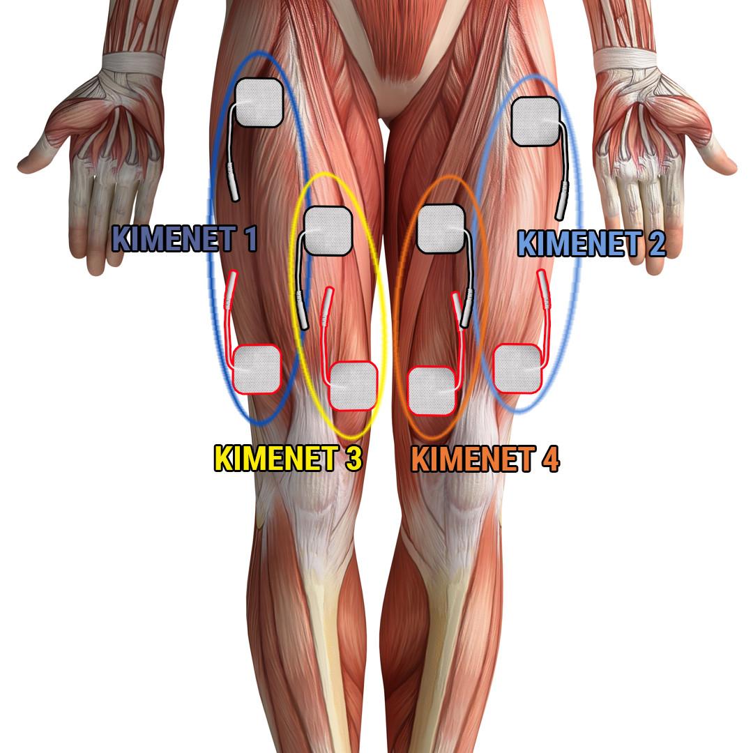 sarokfájdalom artrózis kezelése