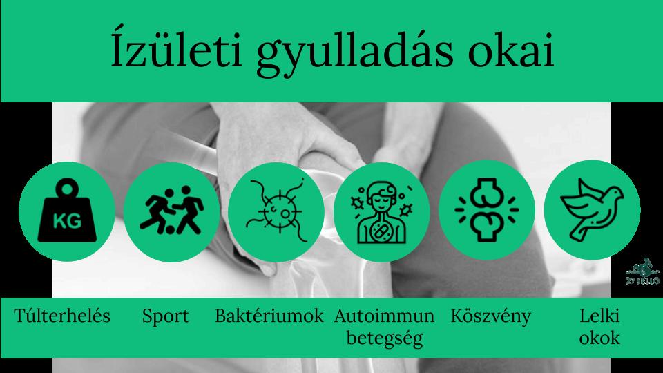térd ízületi gyulladás a sérülés kezelése után a kezek rheumatoid arthrosisának kezelése