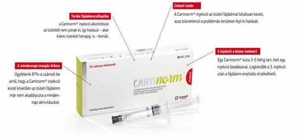 ízületi kezelés chondroitin könyökízület betegségei és a bursitis kezelése